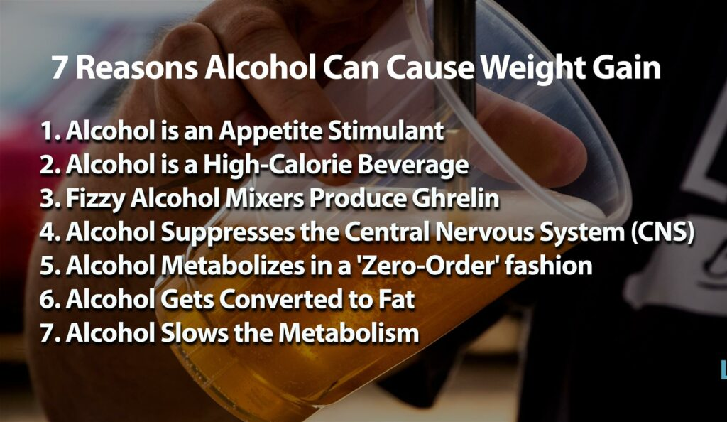 Serenity Vista - 7 Reasons Alcohol Can Cause Weight Gain graphic